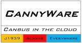 www.CannyWare.net